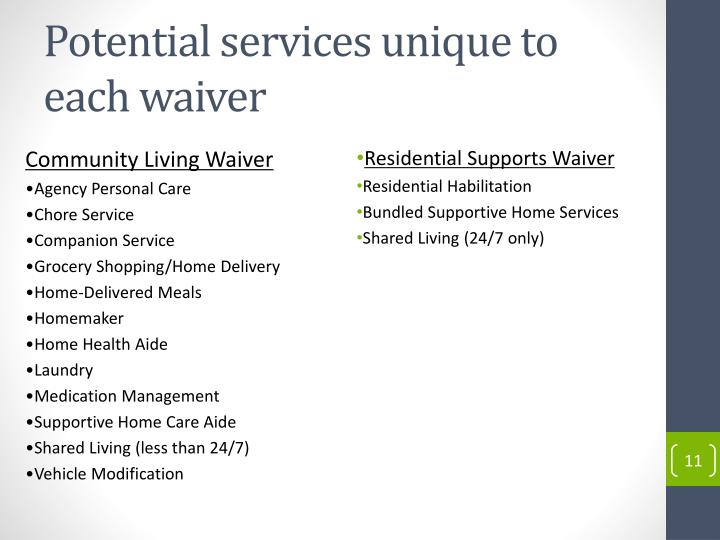 Potential services unique to each waiver