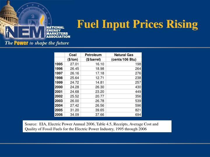 Fuel Input Prices Rising