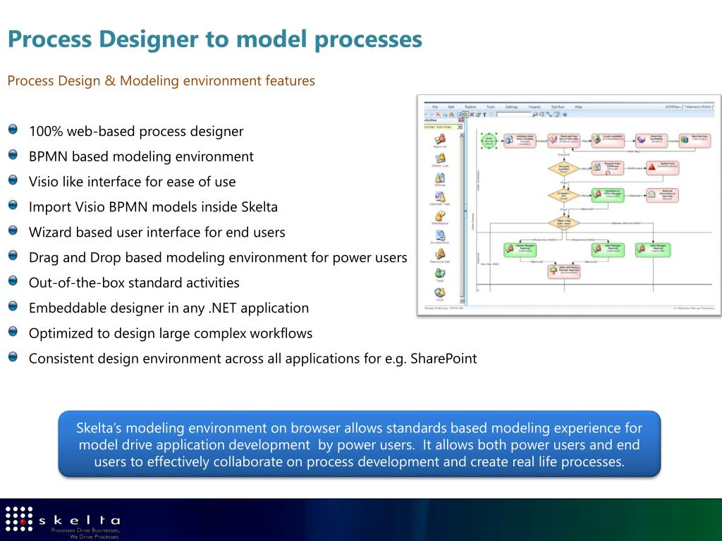 Process Designer to model processes