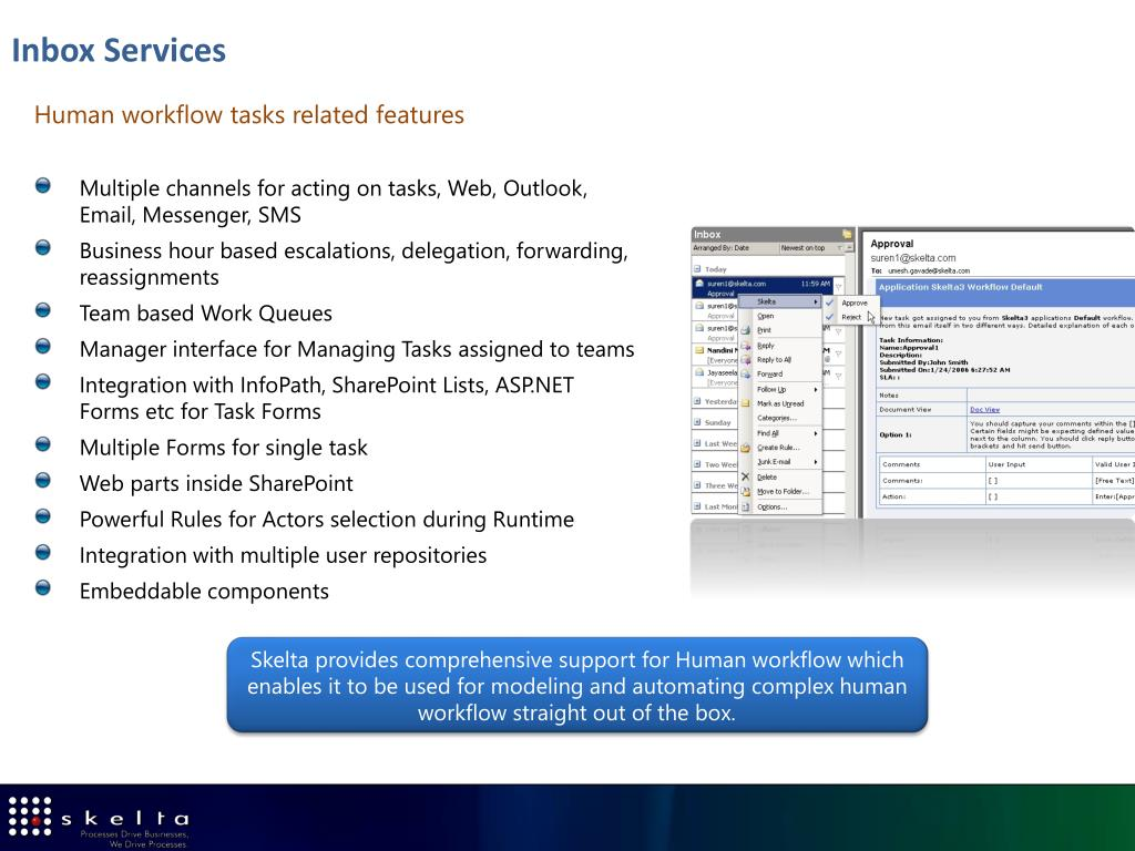 Inbox Services