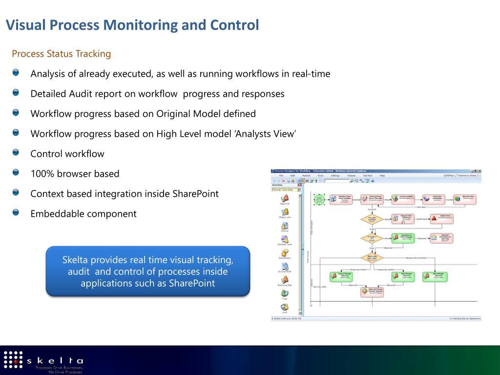 Visual Process Monitoring and Control