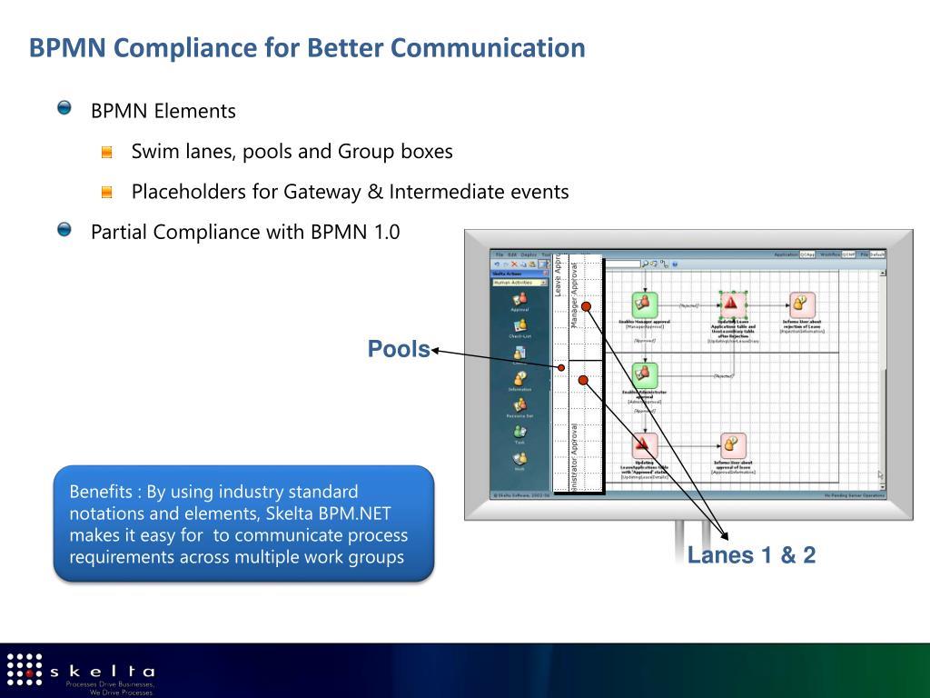 BPMN Compliance for Better Communication