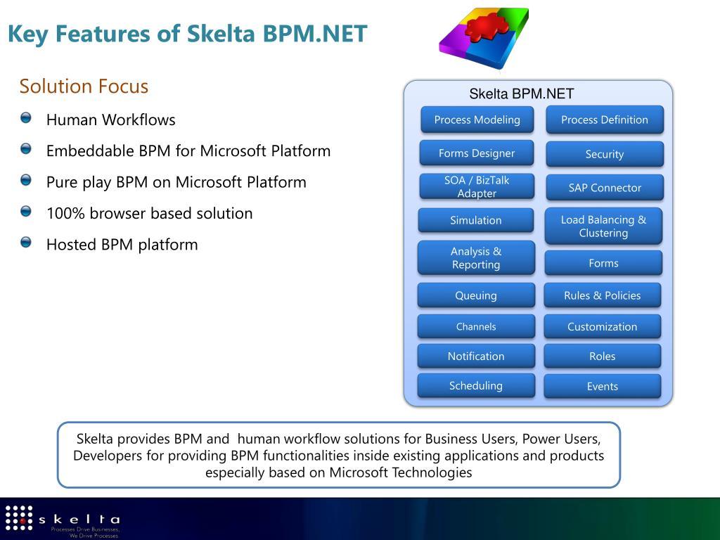 Key Features of Skelta BPM.NET