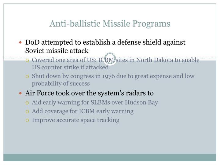 Anti-ballistic Missile Programs