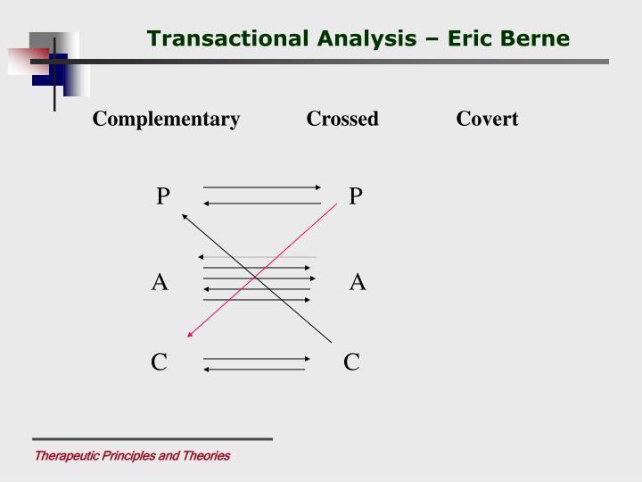 Transactional Analysis – Eric Berne