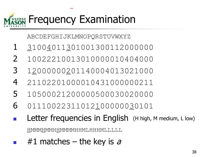 Frequency Examination