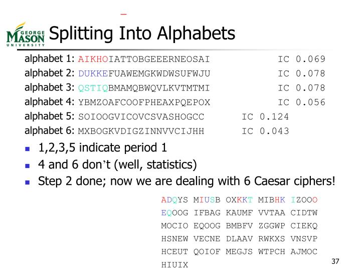 Splitting Into Alphabets