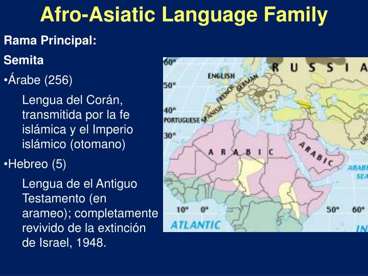 Afro-Asiatic Language Family