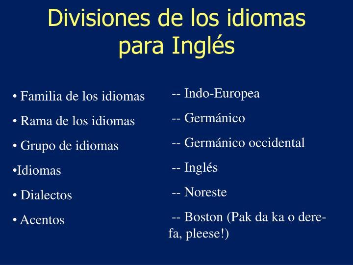 Divisiones de los idiomas para Inglés
