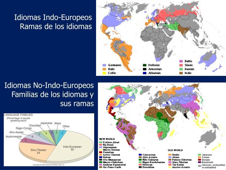 Idiomas Indo-Europeos