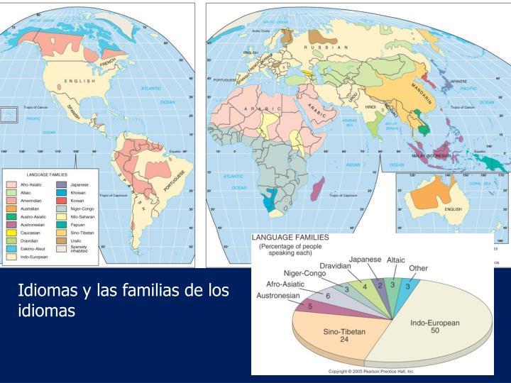 Idiomas y las familias de los idiomas