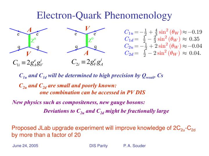 Electron-Quark Phenomenology