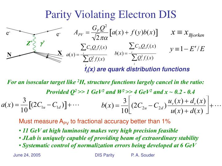 Parity Violating Electron DIS