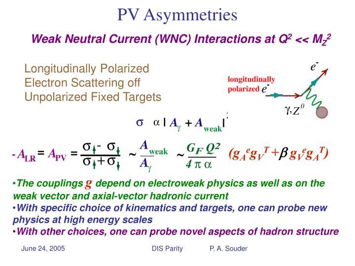 PV Asymmetries