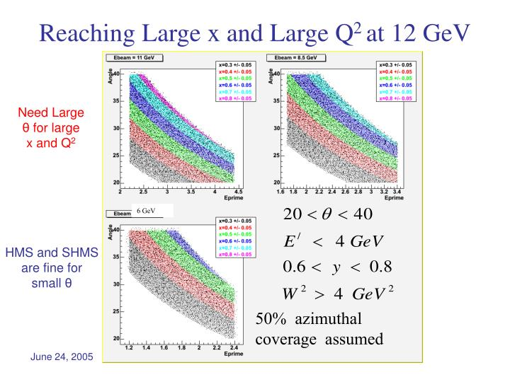 Reaching Large x and Large Q