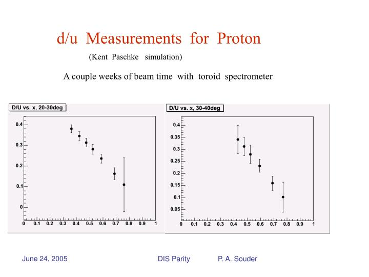 d/u  Measurements  for  Proton
