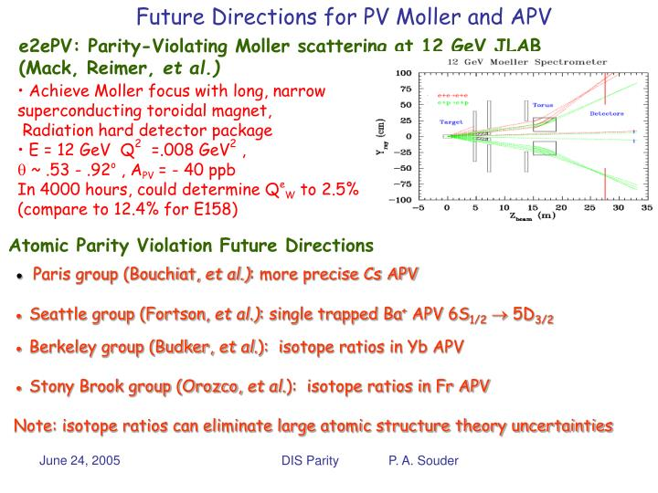 Future Directions for PV Moller and APV