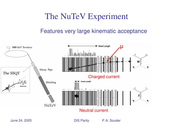 The NuTeV Experiment