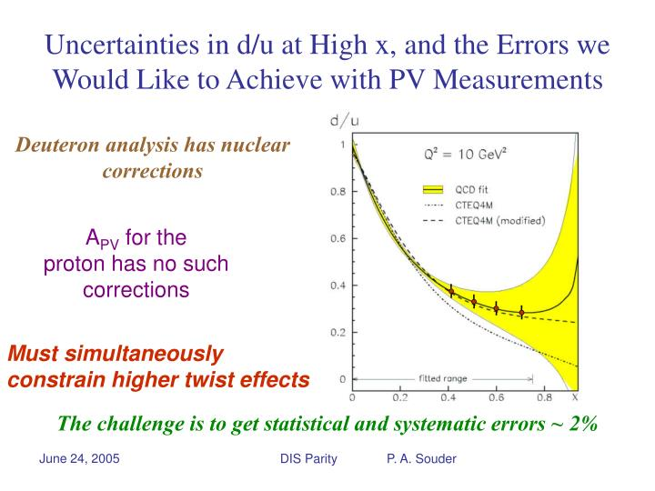 Uncertainties in d/u at High x, and the Errors we Would Like to Achieve with PV Measurements