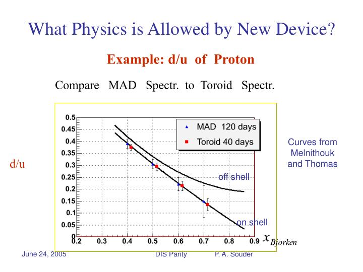 What Physics is Allowed by New Device?