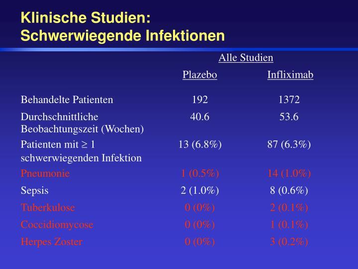 Klinische Studien: