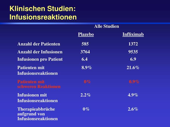 Klinischen Studien: