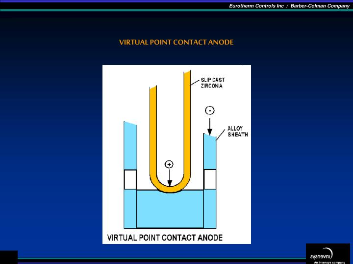 VIRTUAL POINT CONTACT ANODE