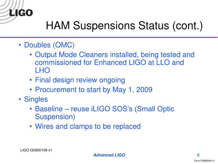 HAM Suspensions Status (cont.)