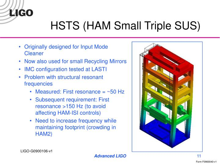 HSTS (HAM Small Triple SUS)