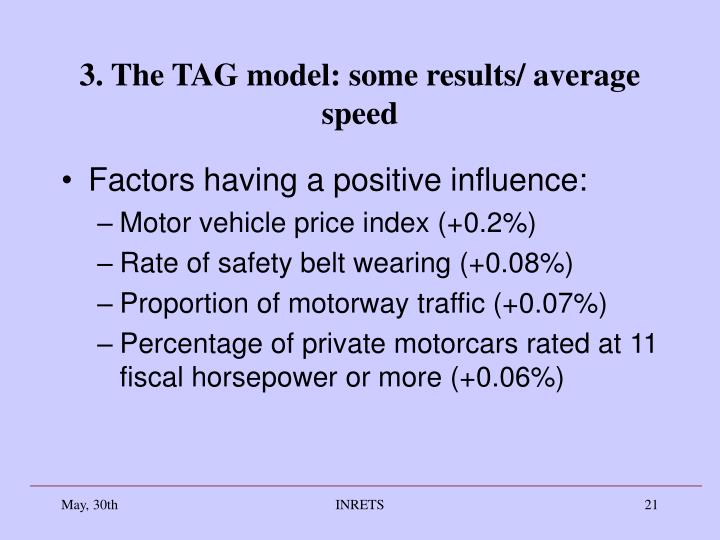 3. The TAG model: some results/ average speed