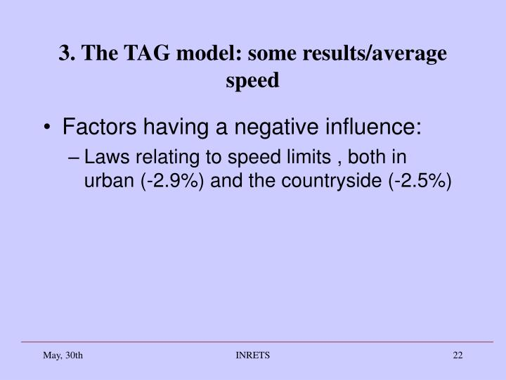 3. The TAG model: some results/average speed