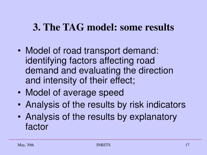 3. The TAG model: some results