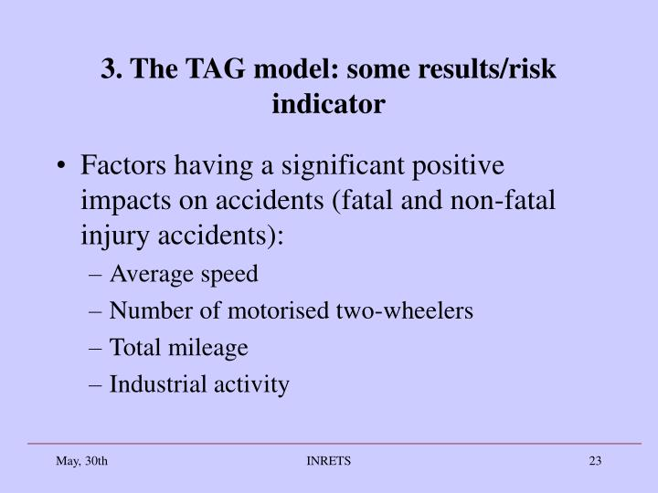 3. The TAG model: some results/risk indicator