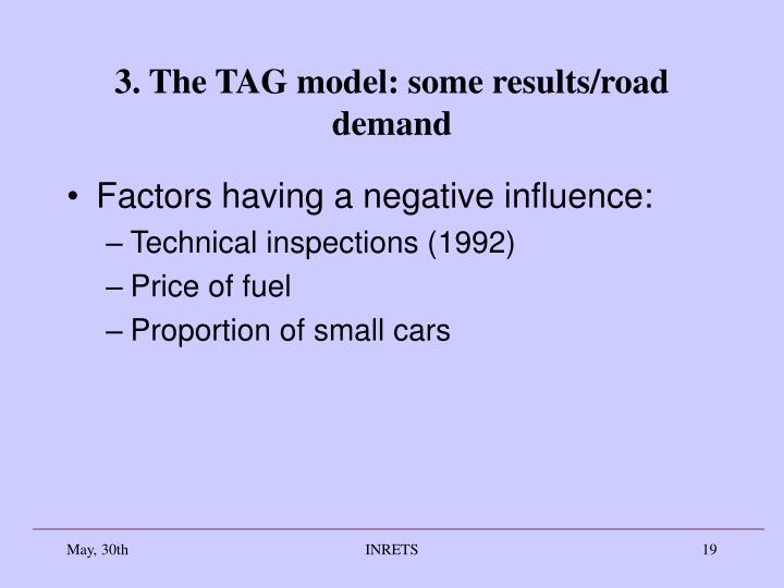 3. The TAG model: some results/road demand