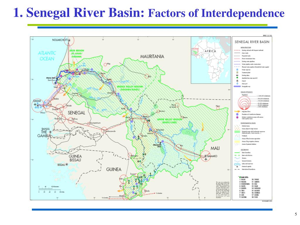 1. Senegal River Basin: