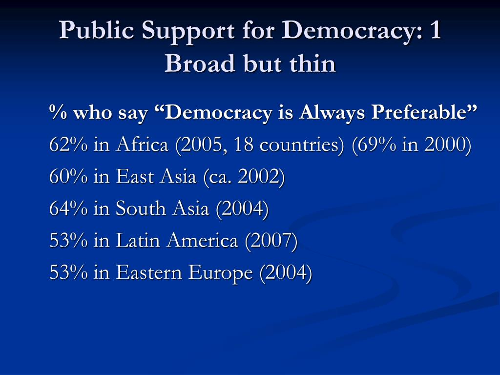 Public Support for Democracy: 1