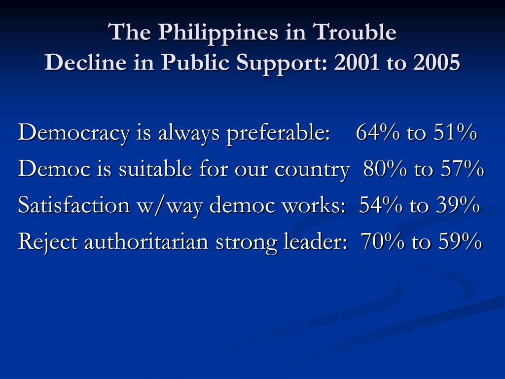 The Philippines in Trouble