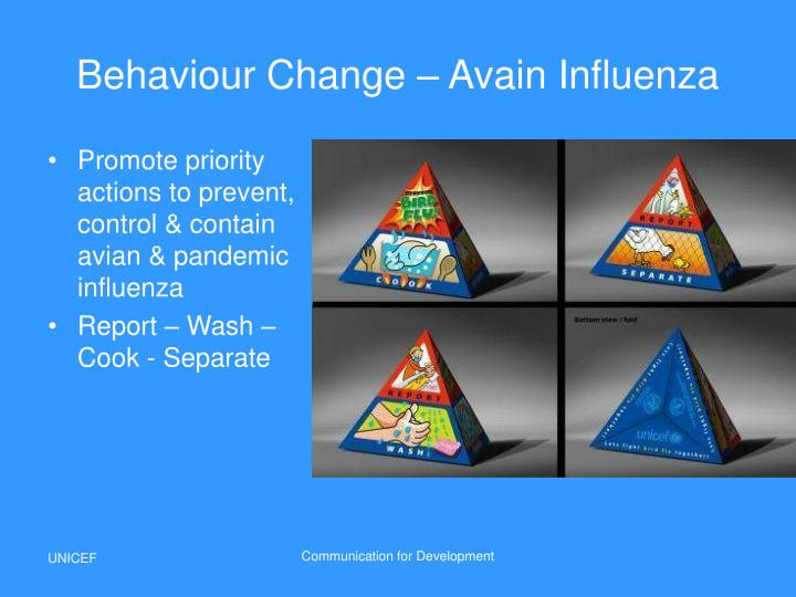 Behaviour Change – Avain Influenza