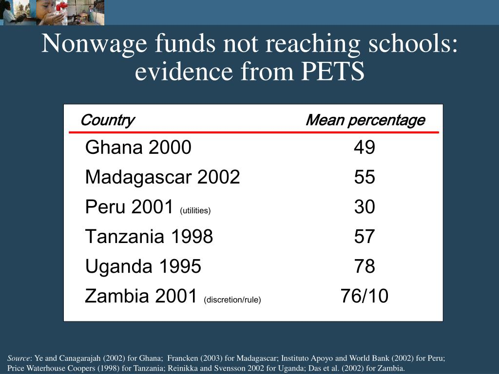 Nonwage funds not reaching schools: evidence from PETS