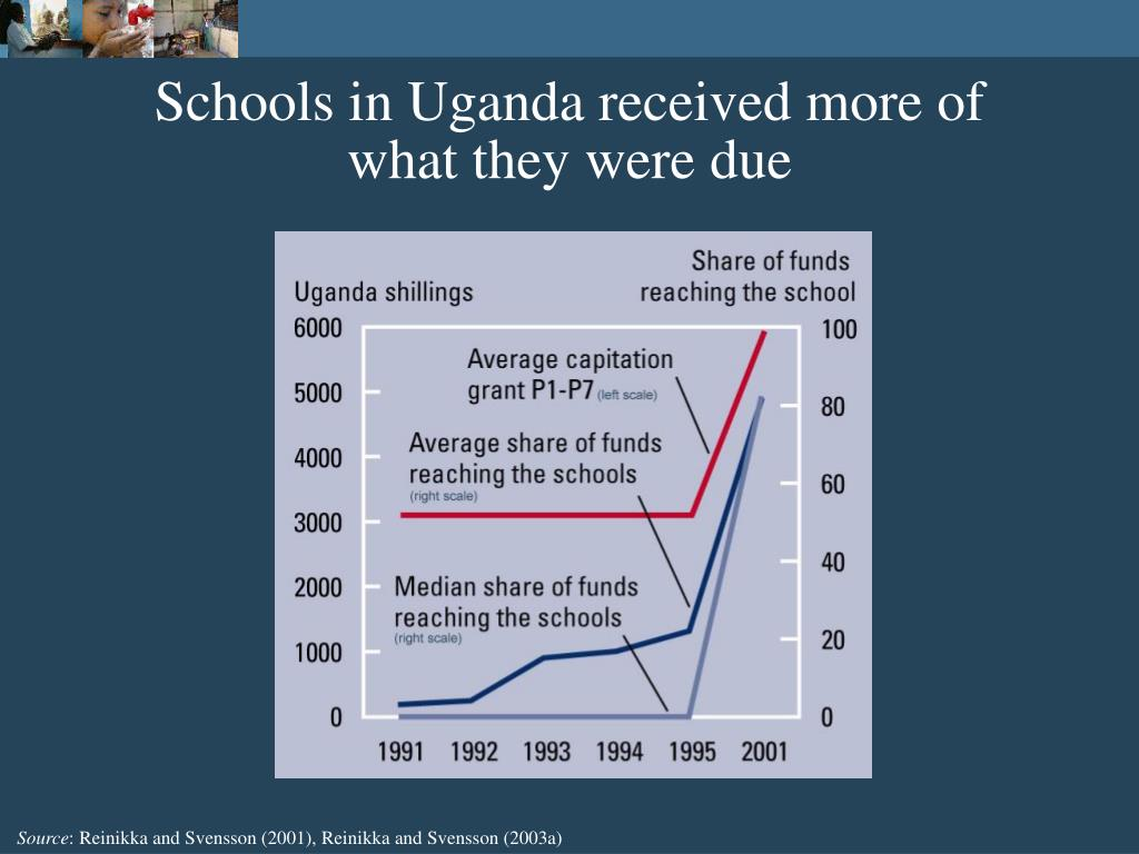 Schools in Uganda received more of what they were due