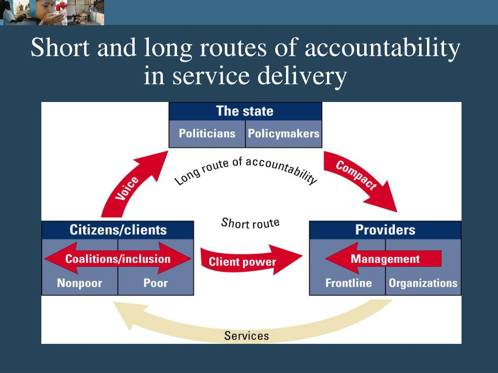 Short and long routes of accountability