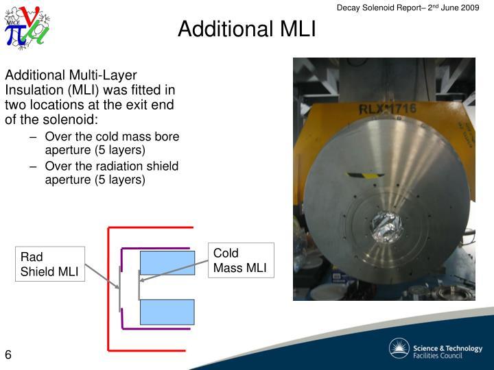 Additional MLI
