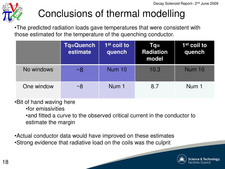 Conclusions of thermal modelling
