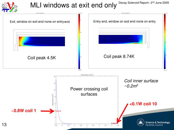 MLI windows at exit end only