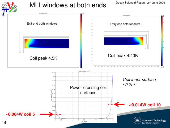 MLI windows at both ends