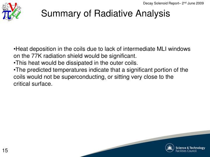 Summary of Radiative Analysis