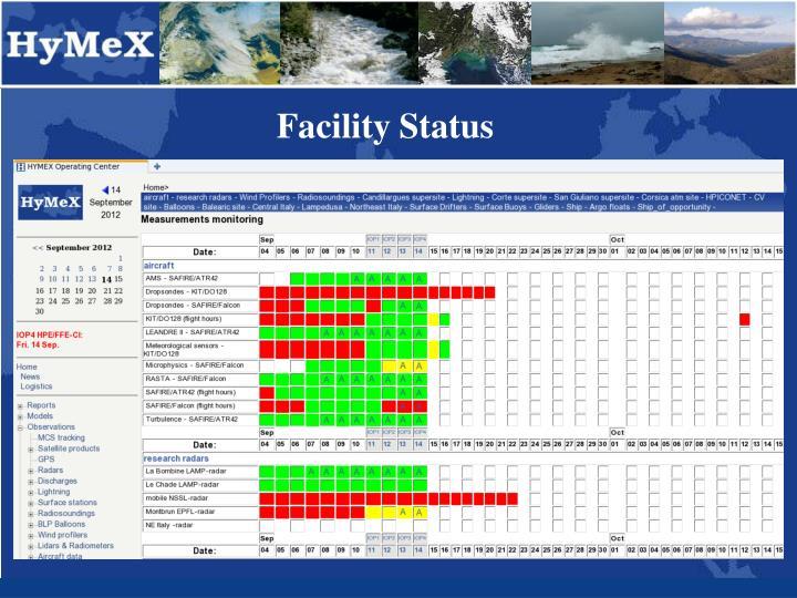 Facility Status