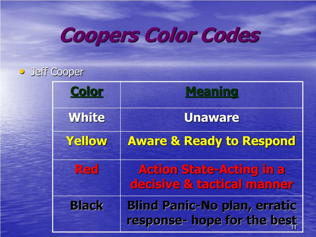 Coopers Color Codes