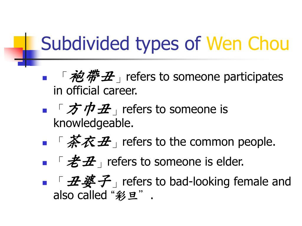 Subdivided types of