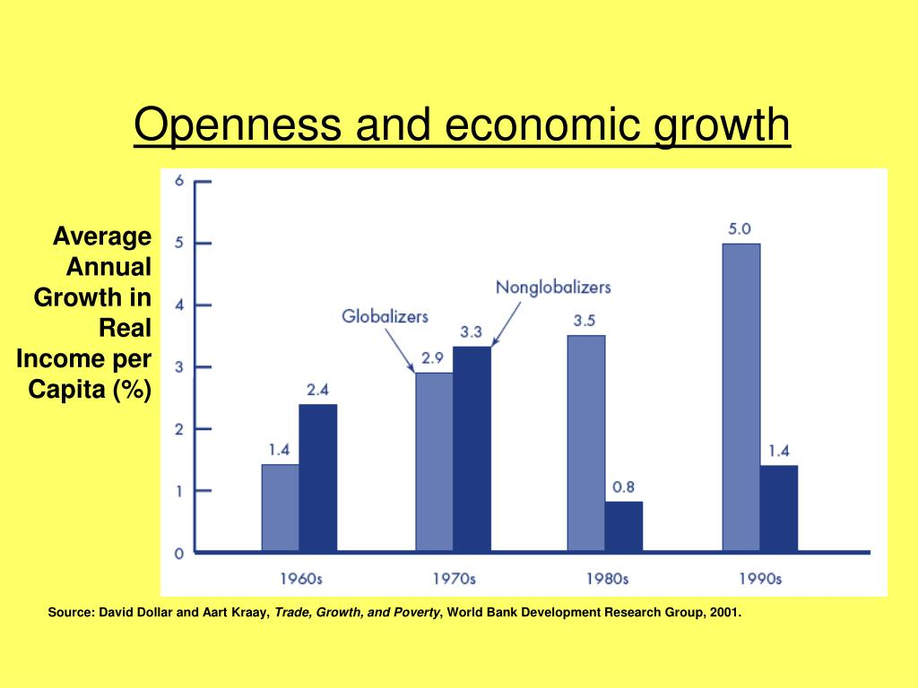 Openness and economic growth